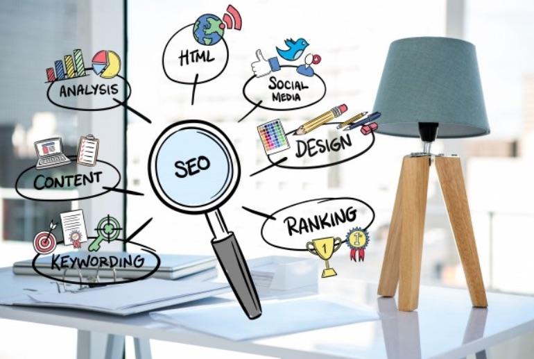Quy trình dịch vụ SEO website